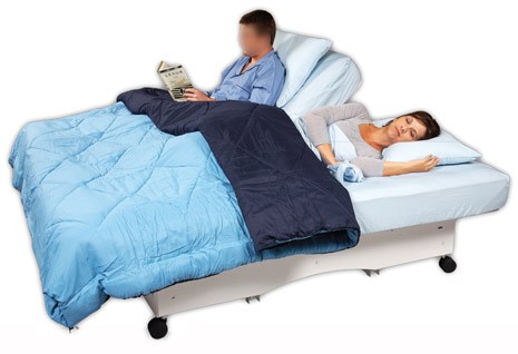 Sleep Lab Beds